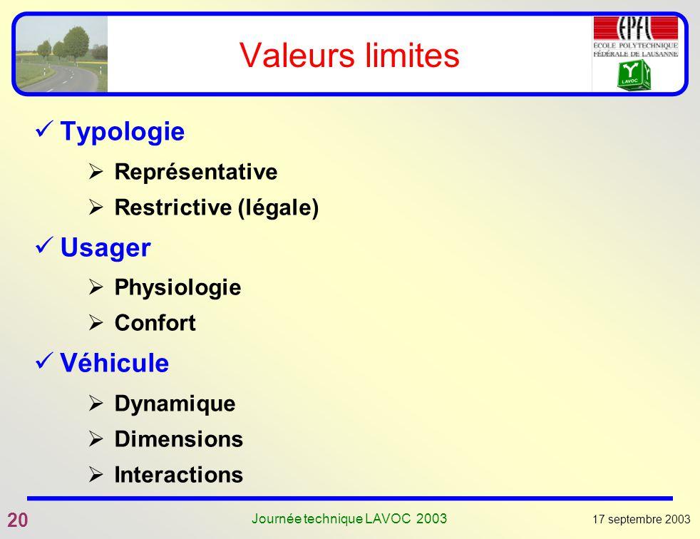 17 septembre 2003 20 Journée technique LAVOC 2003 Valeurs limites Typologie Représentative Restrictive (légale) Usager Physiologie Confort Véhicule Dy