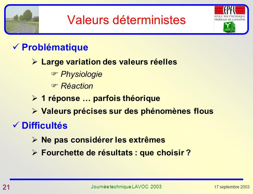 17 septembre 2003 21 Journée technique LAVOC 2003 Valeurs déterministes Problématique Large variation des valeurs réelles Physiologie Réaction 1 répon