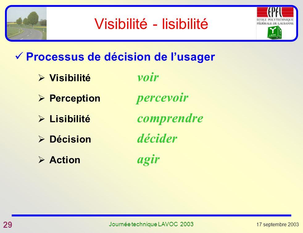 17 septembre 2003 29 Journée technique LAVOC 2003 Visibilité - lisibilité Processus de décision de lusager Visibilité voir Perception percevoir Lisibi