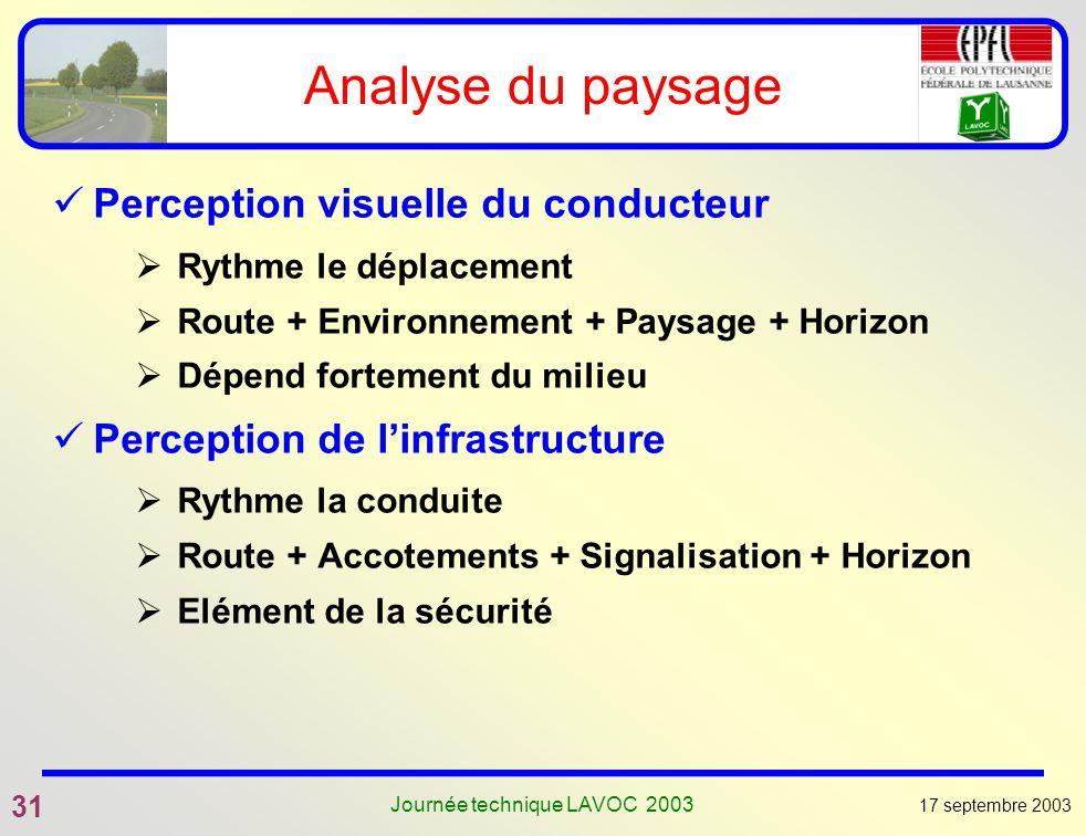 17 septembre 2003 31 Journée technique LAVOC 2003 Analyse du paysage Perception visuelle du conducteur Rythme le déplacement Route + Environnement + P