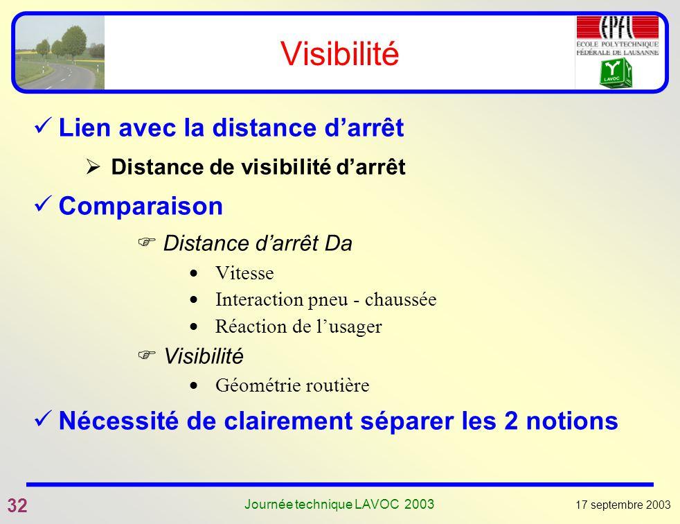 17 septembre 2003 32 Journée technique LAVOC 2003 Visibilité Lien avec la distance darrêt Distance de visibilité darrêt Comparaison Distance darrêt Da