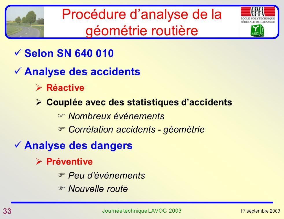 17 septembre 2003 33 Journée technique LAVOC 2003 Procédure danalyse de la géométrie routière Selon SN 640 010 Analyse des accidents Réactive Couplée