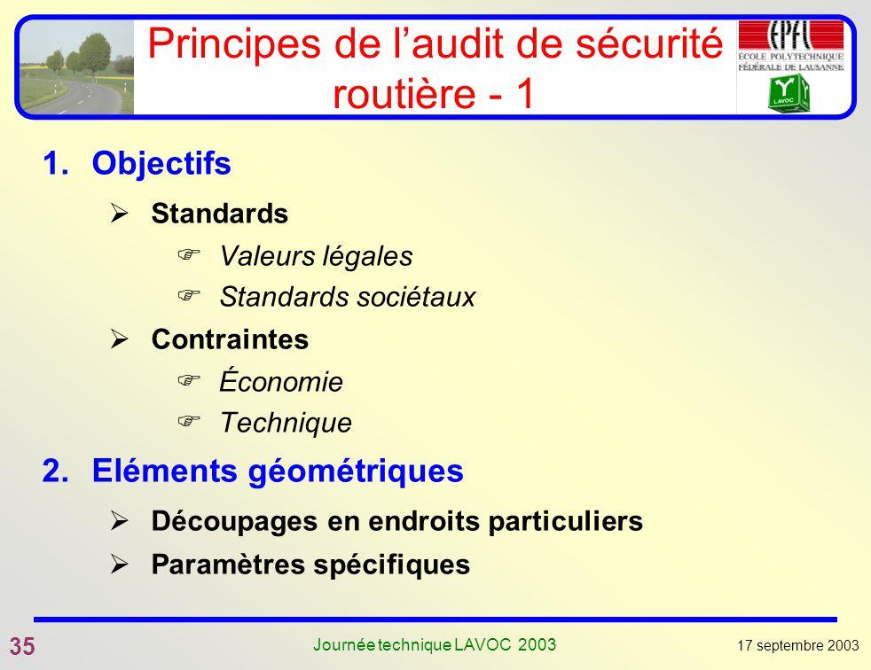 17 septembre 2003 35 Journée technique LAVOC 2003 Principes de laudit de sécurité routière - 1 1.Objectifs Standards Valeurs légales Standards sociéta