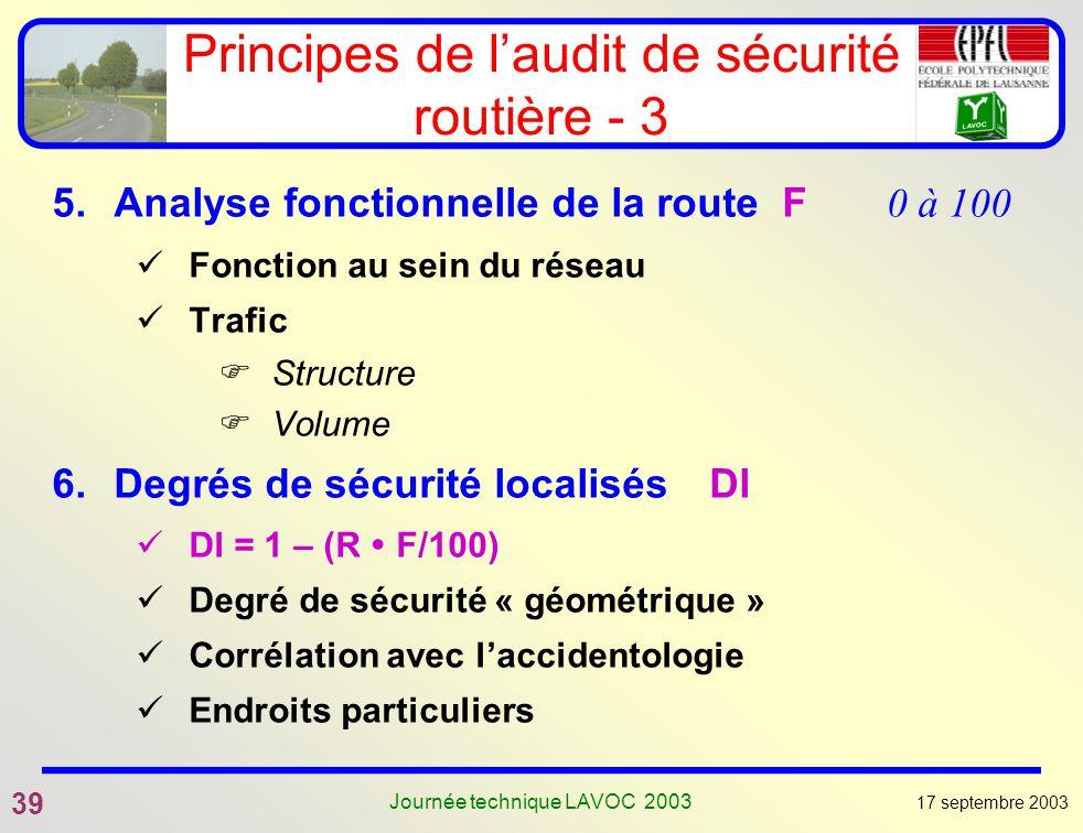 17 septembre 2003 39 Journée technique LAVOC 2003 Principes de laudit de sécurité routière - 3 5.Analyse fonctionnelle de la route F 0 à 100 Fonction