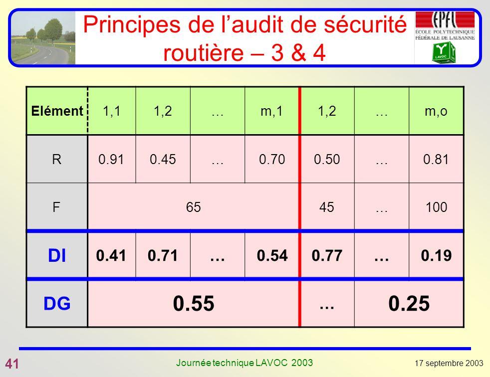 17 septembre 2003 41 Journée technique LAVOC 2003 Principes de laudit de sécurité routière – 3 & 4 Elément1,11,2…m,11,2…m,o R0.910.45…0.700.50…0.81 F6