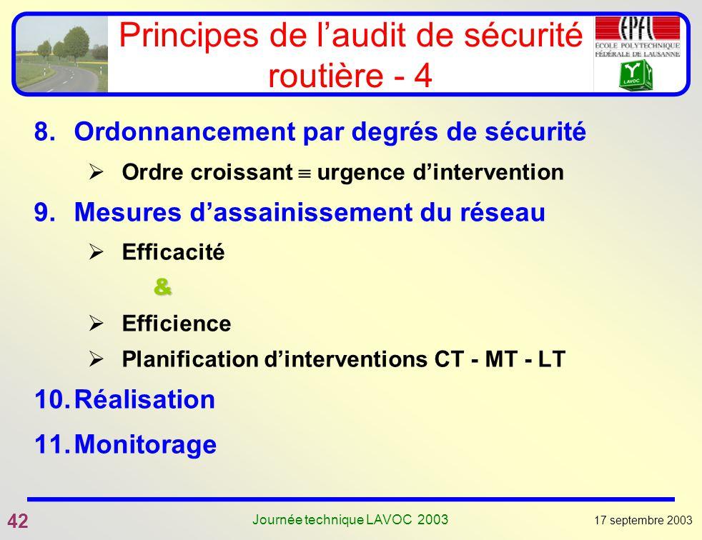 17 septembre 2003 42 Journée technique LAVOC 2003 Principes de laudit de sécurité routière - 4 8.Ordonnancement par degrés de sécurité Ordre croissant