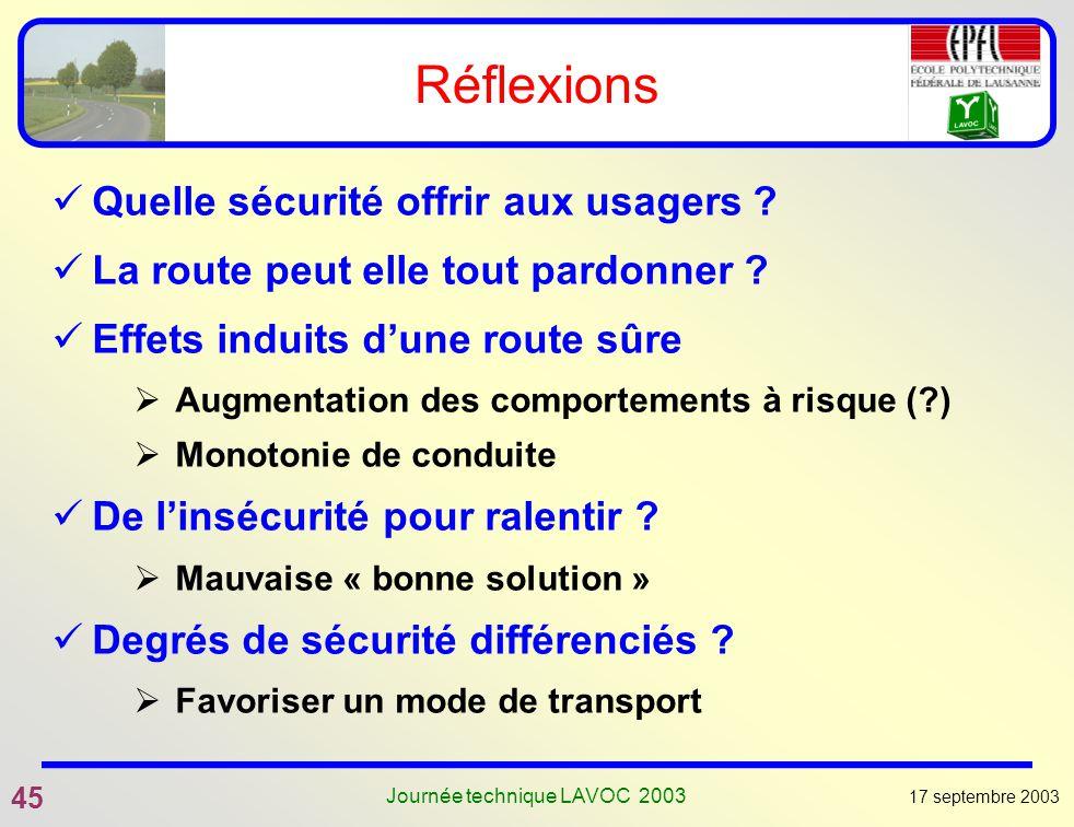 17 septembre 2003 45 Journée technique LAVOC 2003 Réflexions Quelle sécurité offrir aux usagers ? La route peut elle tout pardonner ? Effets induits d