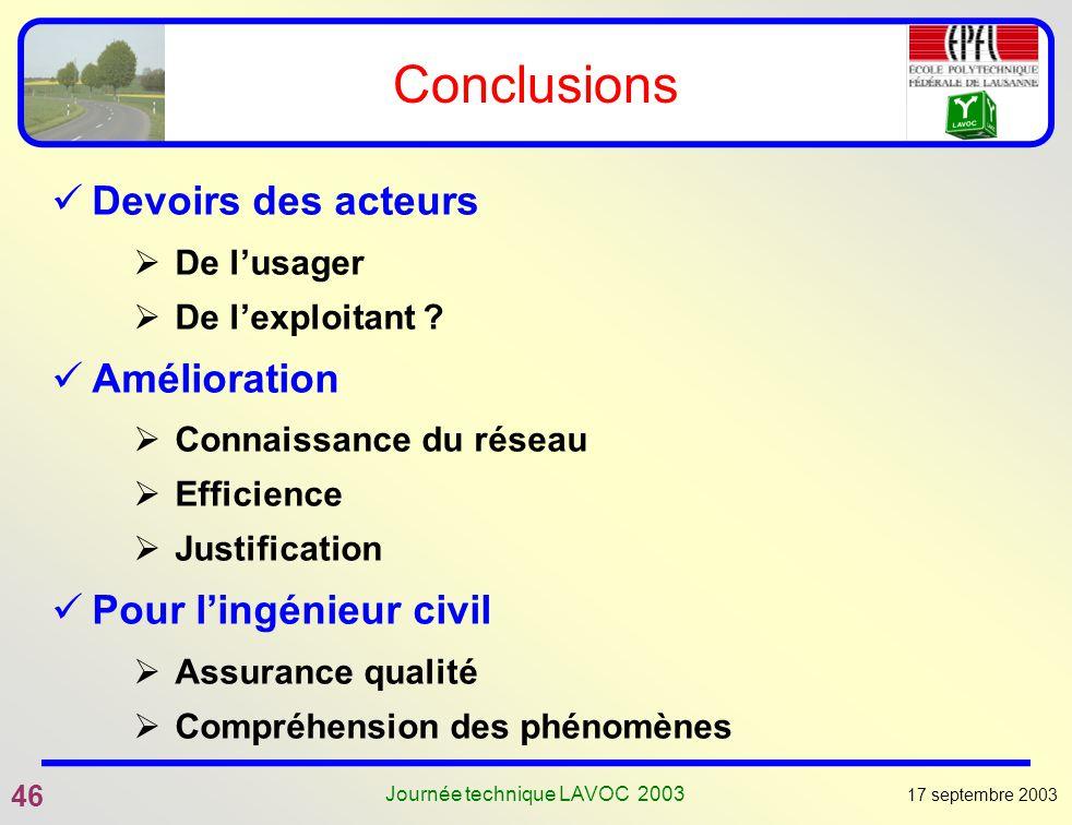 17 septembre 2003 46 Journée technique LAVOC 2003 Conclusions Devoirs des acteurs De lusager De lexploitant ? Amélioration Connaissance du réseau Effi