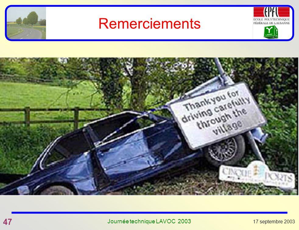 17 septembre 2003 47 Journée technique LAVOC 2003 Remerciements
