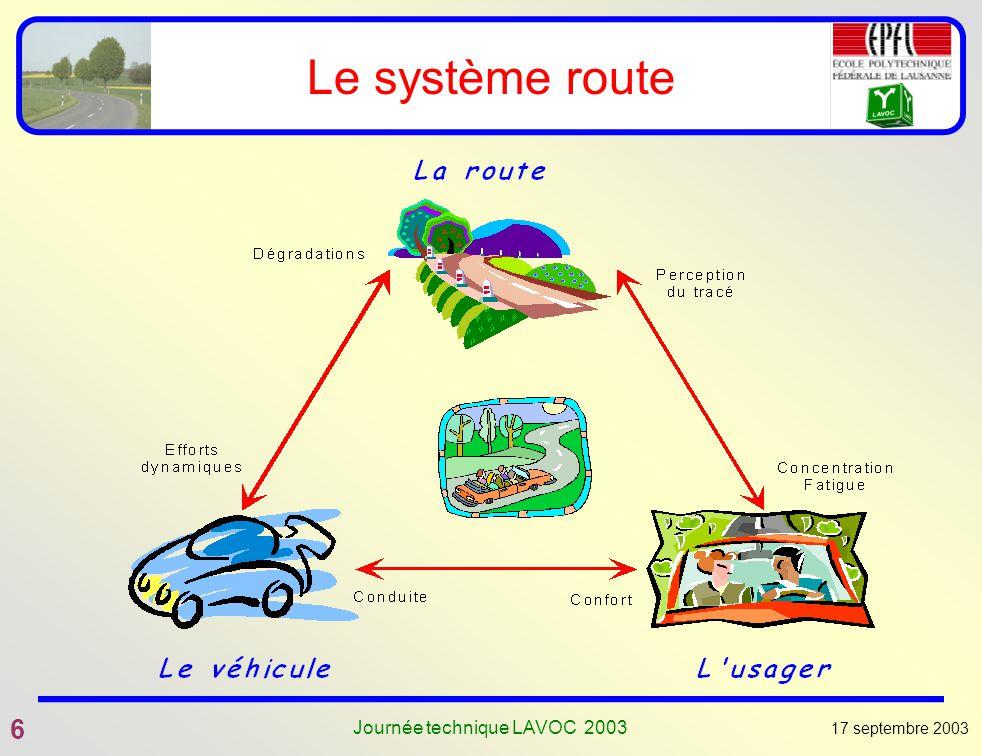 17 septembre 2003 6 Journée technique LAVOC 2003 Le système route