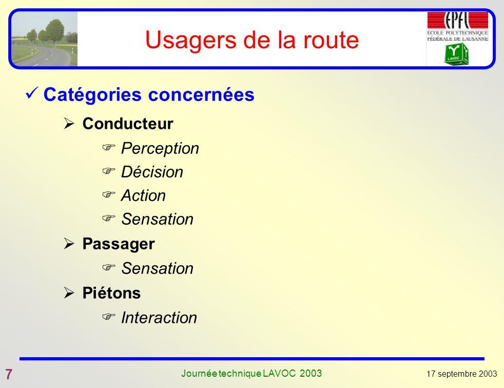17 septembre 2003 18 Journée technique LAVOC 2003 Paramètres considérés Vitesse du véhiculeV VisibilitéDv Dimensions routièresR / A / L / i / p / B Usagerstr Conditions atmosphériquesfT fL Revêtement Multiplicité .