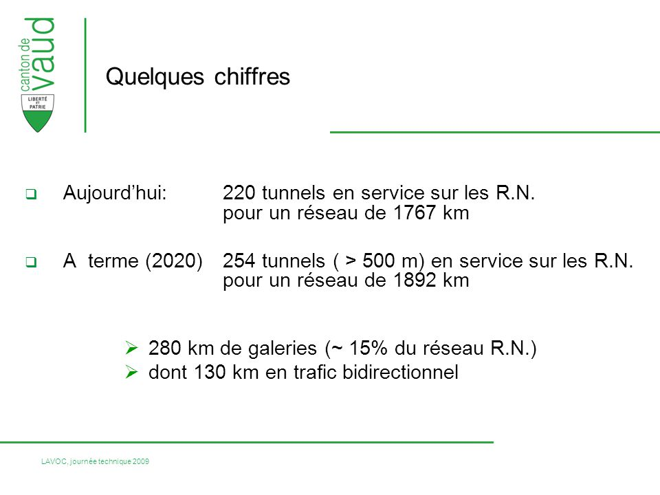 LAVOC, journée technique 2009 Aujourdhui: 220 tunnels en service sur les R.N. pour un réseau de 1767 km A terme (2020)254 tunnels ( > 500 m) en servic