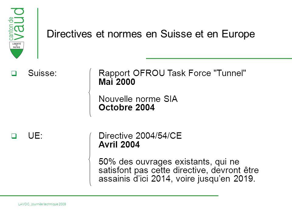 LAVOC, journée technique 2009 Directives et normes en Suisse et en Europe Suisse: Rapport OFROU Task Force
