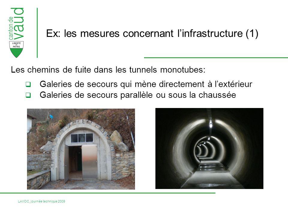 LAVOC, journée technique 2009 Les chemins de fuite dans les tunnels monotubes: Galeries de secours qui mène directement à lextérieur Galeries de secou