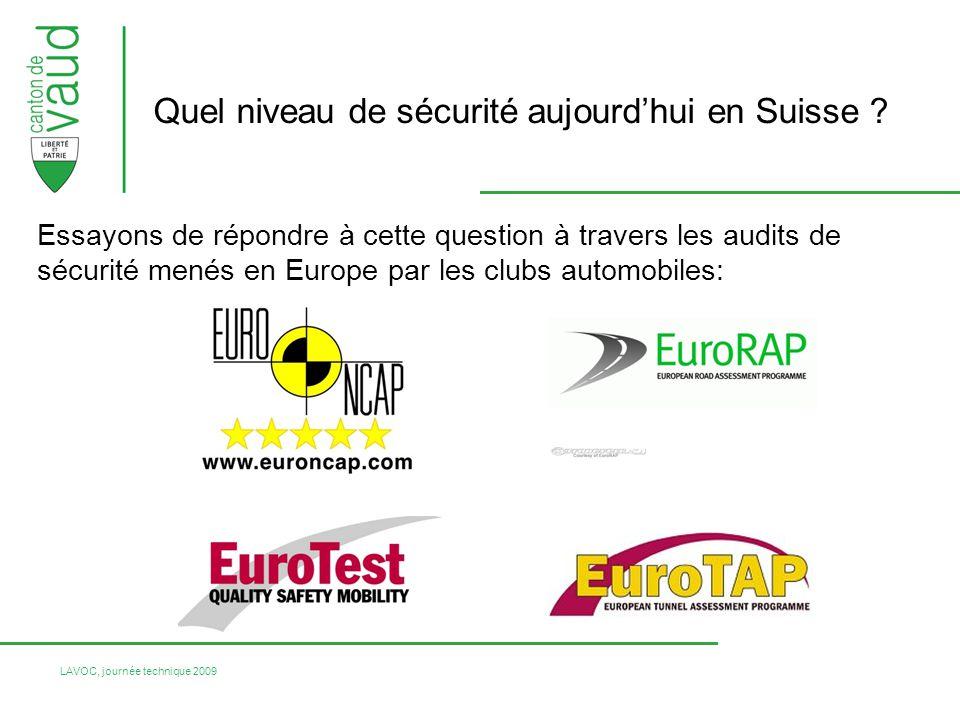 LAVOC, journée technique 2009 Quel niveau de sécurité aujourdhui en Suisse ? Essayons de répondre à cette question à travers les audits de sécurité me