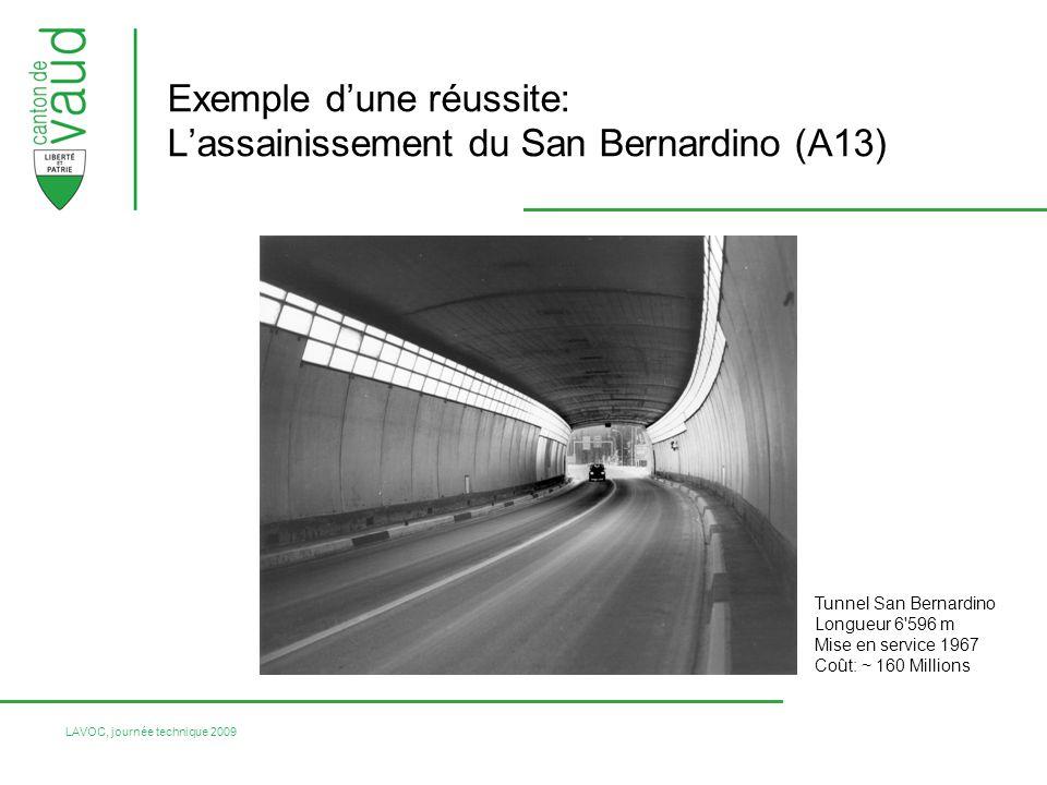 LAVOC, journée technique 2009 Exemple dune réussite: Lassainissement du San Bernardino (A13) Tunnel San Bernardino Longueur 6 596 m Mise en service 1967 Coût: ~ 160 Millions