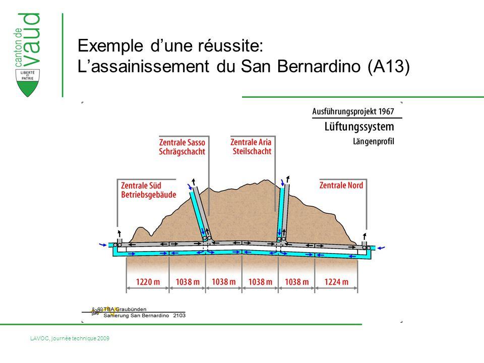 LAVOC, journée technique 2009 Exemple dune réussite: Lassainissement du San Bernardino (A13)