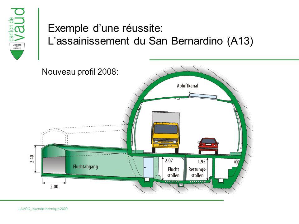 LAVOC, journée technique 2009 Exemple dune réussite: Lassainissement du San Bernardino (A13) Nouveau profil 2008: