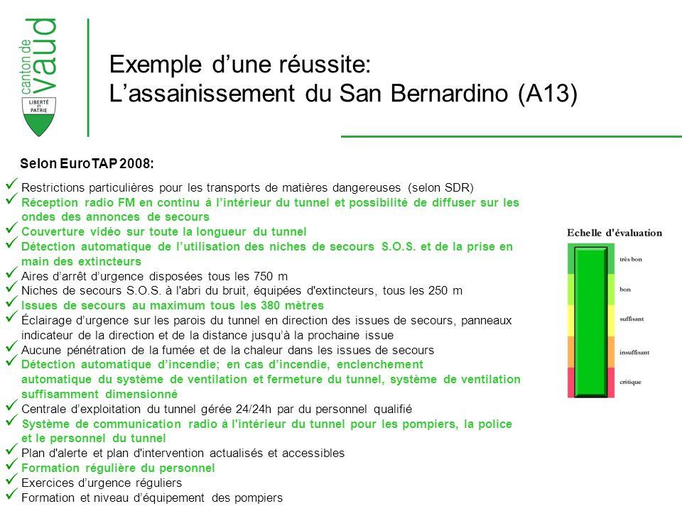 LAVOC, journée technique 2009 Exemple dune réussite: Lassainissement du San Bernardino (A13) Restrictions particulières pour les transports de matière