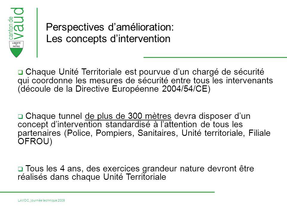 Perspectives damélioration: Les concepts dintervention Chaque Unité Territoriale est pourvue dun chargé de sécurité qui coordonne les mesures de sécur