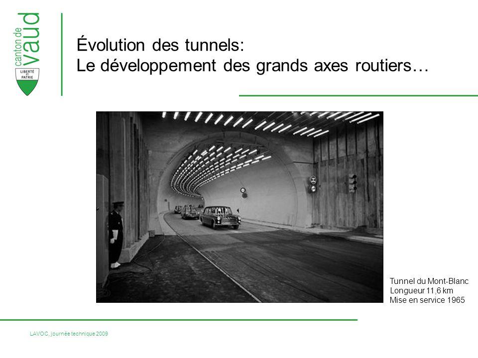 LAVOC, journée technique 2009 Évolution des tunnels: Le développement des grands axes routiers… Tunnel du Mont-Blanc Longueur 11,6 km Mise en service 1965