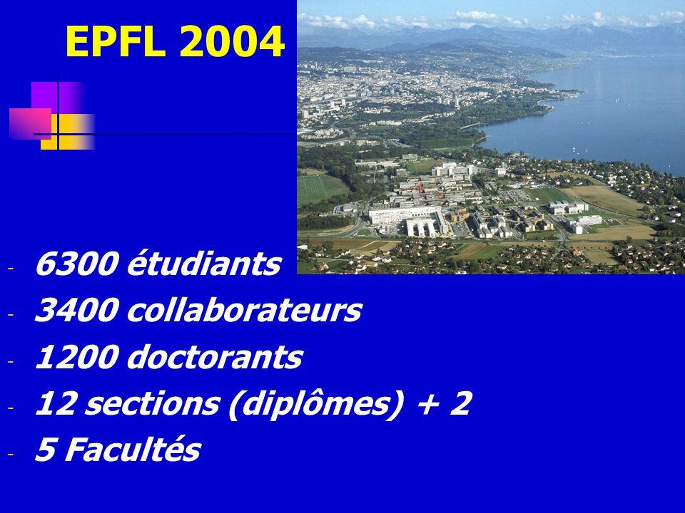 EPFL 2004 - 6300 étudiants - 3400 collaborateurs - 1200 doctorants - 12 sections (diplômes) + 2 - 5 Facultés
