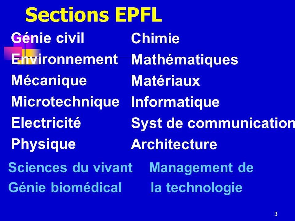 JSP - 7.03.013 Sections EPFL Génie civil Environnement Mécanique Microtechnique Electricité Physique Chimie Mathématiques Matériaux Informatique Syst