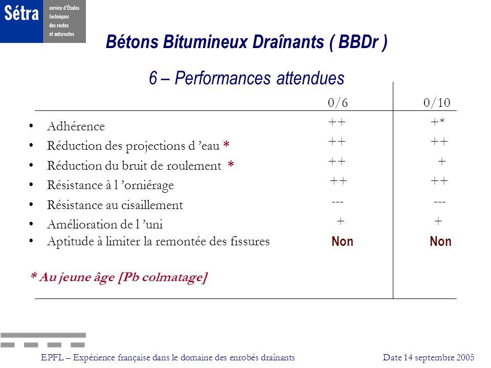 EPFL – Expérience française dans le domaine des enrobés draînantsDate 14 septembre 2005 Bétons Bitumineux Draînants ( BBDr ) 6 – Performances attendue