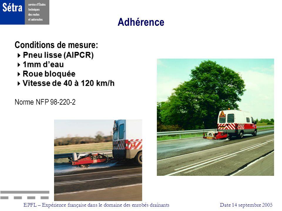 EPFL – Expérience française dans le domaine des enrobés draînantsDate 14 septembre 2005 Adhérence Conditions de mesure: Pneu lisse (AIPCR) Pneu lisse