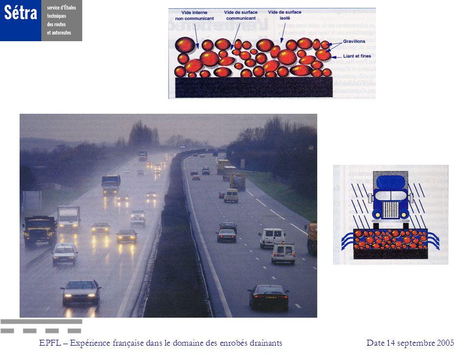 Renouvellement de la couche de roulement Couches de roulement chaussées neuves Trafic « propre », important, lourd (VRU, autoroutes) Épaisseur 0/ 6 :3 à 4 cm ( mini 2 cm) 0/10 :4 à 5 cm ( mini 3 cm) Bétons Bitumineux Draînants ( BBDr ) 1 - Domaine d emploi