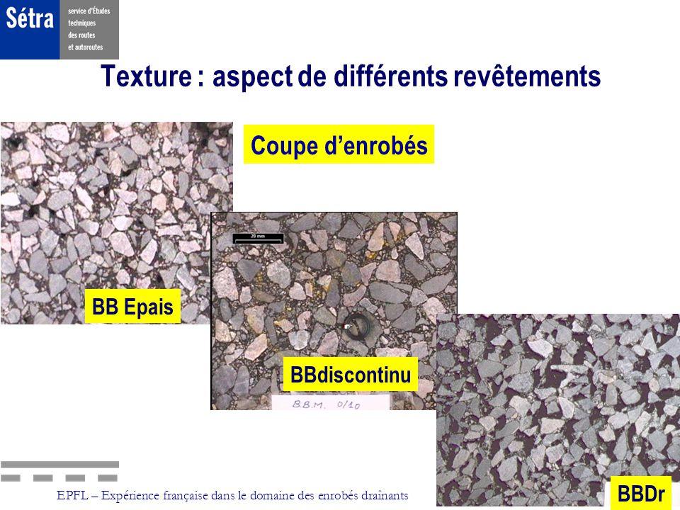 EPFL – Expérience française dans le domaine des enrobés draînantsDate 14 septembre 2005 Adhérence des revêtements : Influence du D sur ladhérence des BBTM Comportement au jeune âge (trafic cumulé PL 0.2 à 1 million))