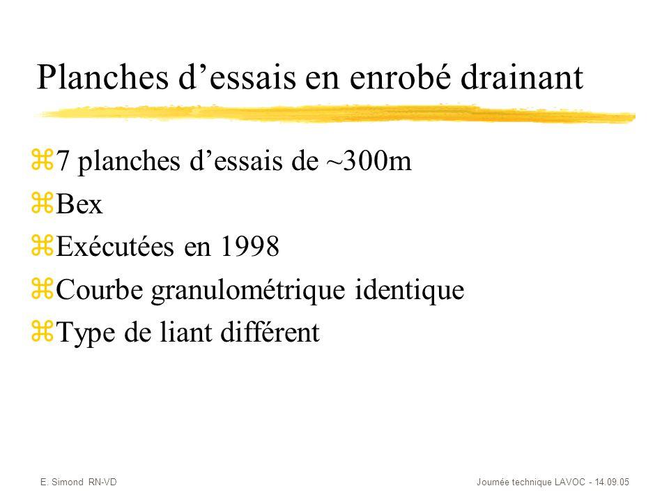 E. Simond RN-VDJournée technique LAVOC - 14.09.05 Planches dessais en enrobé drainant z7 planches dessais de ~300m zBex zExécutées en 1998 zCourbe gra