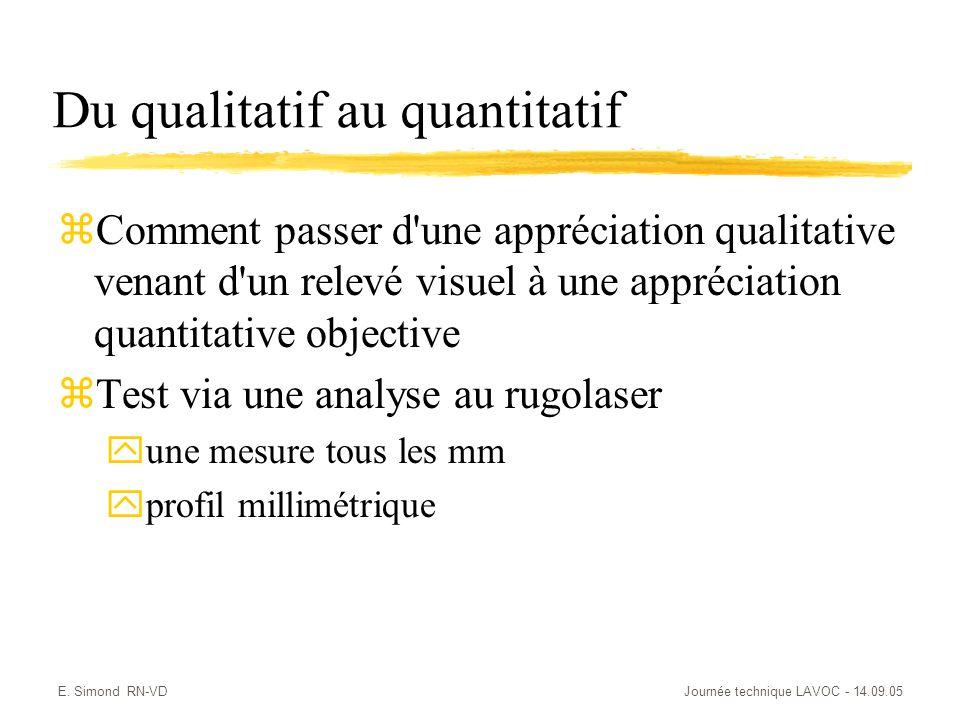 E. Simond RN-VDJournée technique LAVOC - 14.09.05 Du qualitatif au quantitatif zComment passer d'une appréciation qualitative venant d'un relevé visue