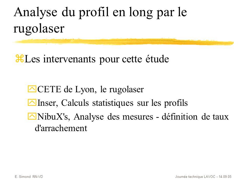 E. Simond RN-VDJournée technique LAVOC - 14.09.05 Analyse du profil en long par le rugolaser zLes intervenants pour cette étude yCETE de Lyon, le rugo