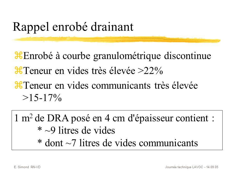 E.Simond RN-VDJournée technique LAVOC - 14.09.05...