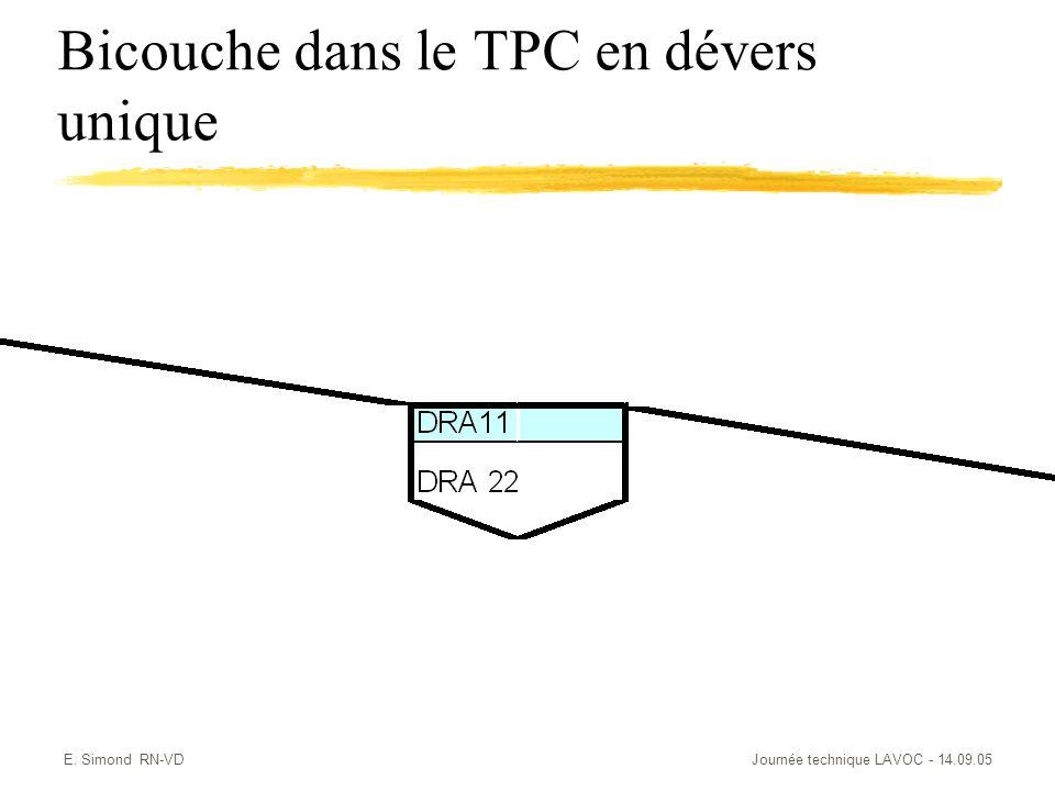 E. Simond RN-VDJournée technique LAVOC - 14.09.05 Bicouche dans le TPC en dévers unique