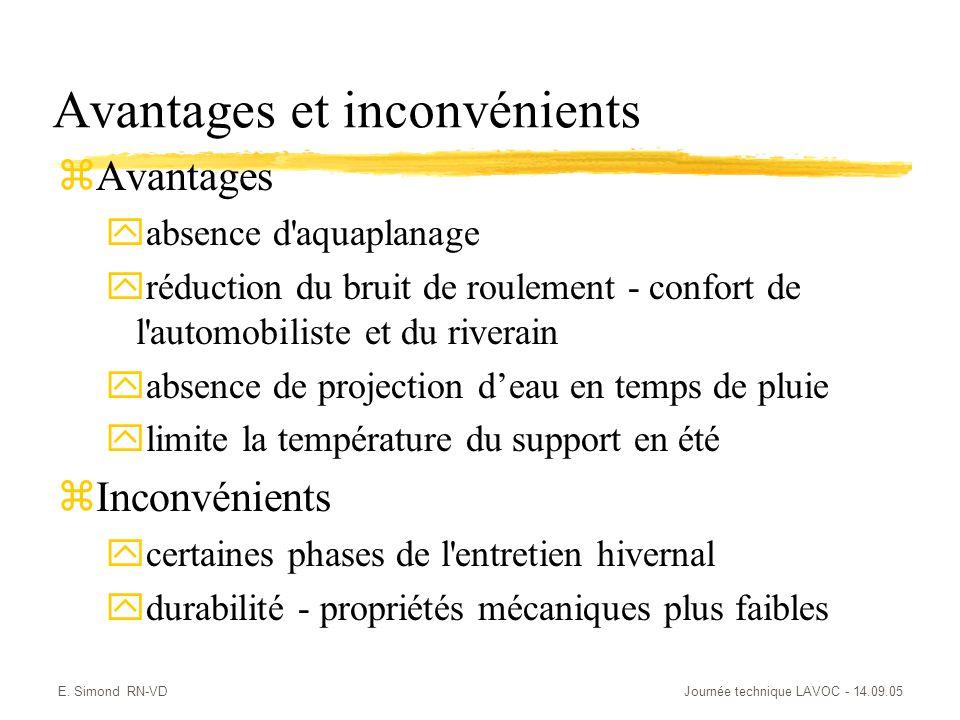 E. Simond RN-VDJournée technique LAVOC - 14.09.05 Avantages et inconvénients zAvantages yabsence d'aquaplanage yréduction du bruit de roulement - conf