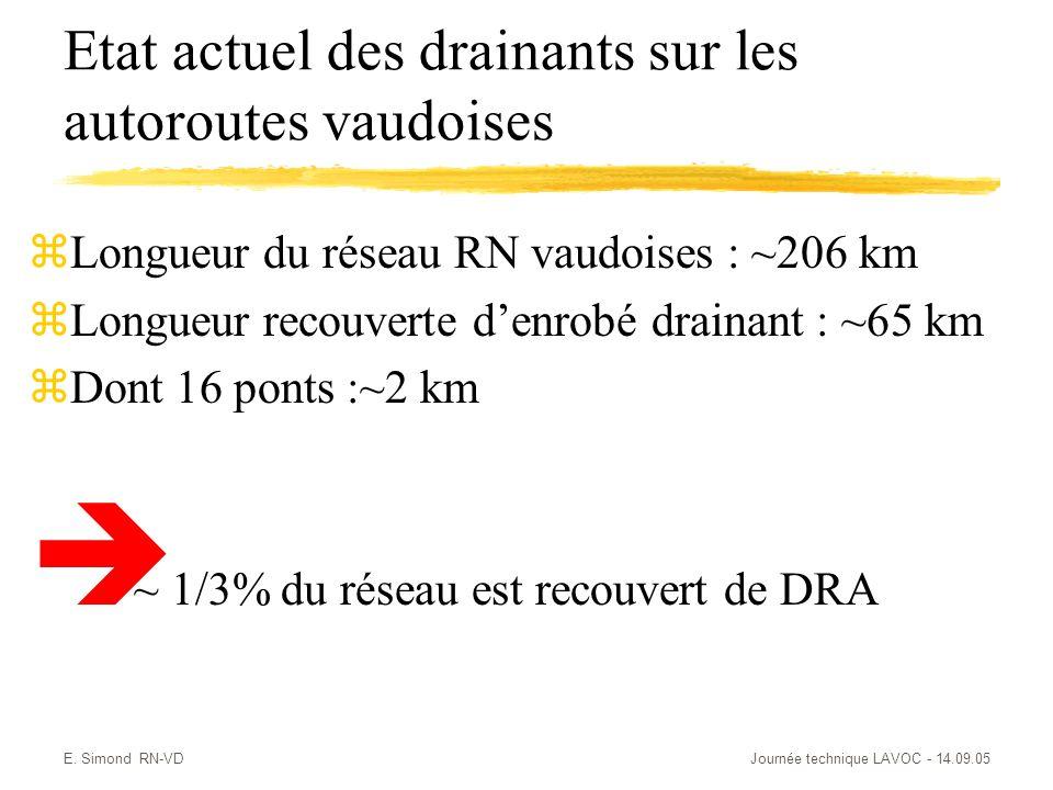 E. Simond RN-VDJournée technique LAVOC - 14.09.05 Etat actuel des drainants sur les autoroutes vaudoises zLongueur du réseau RN vaudoises : ~206 km zL