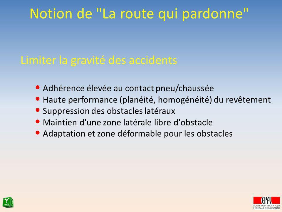 Limiter la gravité des accidents Adhérence élevée au contact pneu/chaussée Haute performance (planéité, homogénéité) du revêtement Suppression des obs