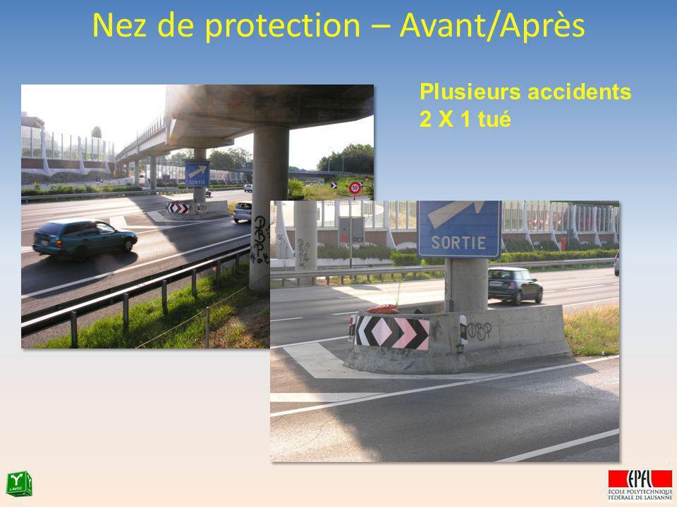 Nez de protection – Avant/Après Plusieurs accidents 2 X 1 tué