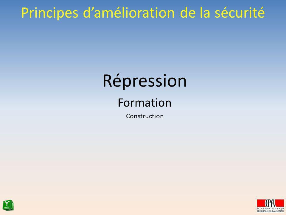 Principes damélioration de la sécurité Répression Formation Construction