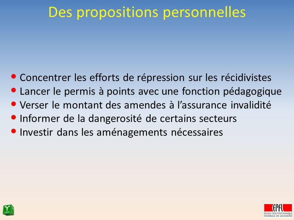 Concentrer les efforts de répression sur les récidivistes Lancer le permis à points avec une fonction pédagogique Verser le montant des amendes à lass