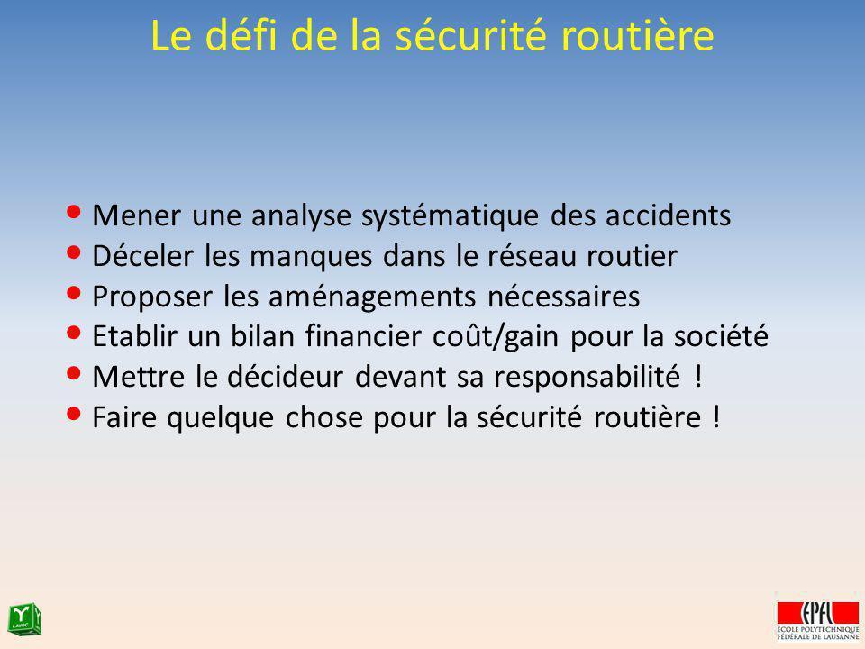Mener une analyse systématique des accidents Déceler les manques dans le réseau routier Proposer les aménagements nécessaires Etablir un bilan financi
