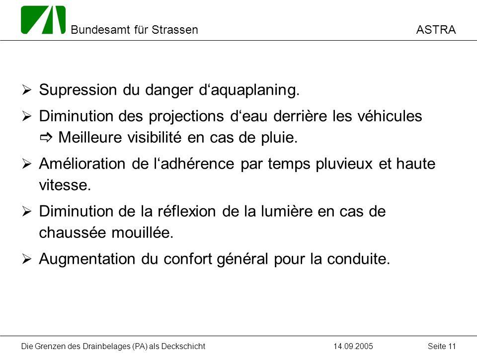 ASTRA Bundesamt für Strassen 14.09.2005Die Grenzen des Drainbelages (PA) als Deckschicht Seite 11 Supression du danger daquaplaning.