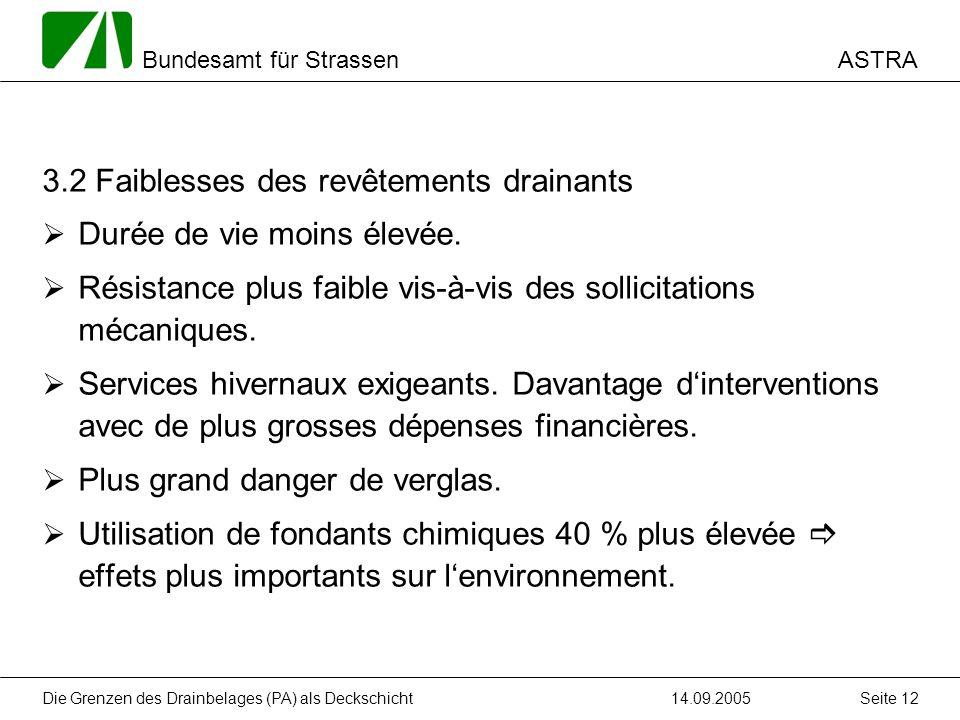 ASTRA Bundesamt für Strassen 14.09.2005Die Grenzen des Drainbelages (PA) als Deckschicht Seite 12 3.2 Faiblesses des revêtements drainants Durée de vie moins élevée.