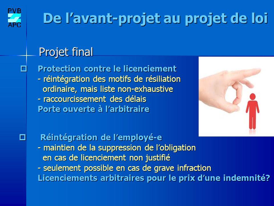 De lavant-projet au projet de loi Projet final De lavant-projet au projet de loi Projet final Protection contre le licenciement - réintégration des mo