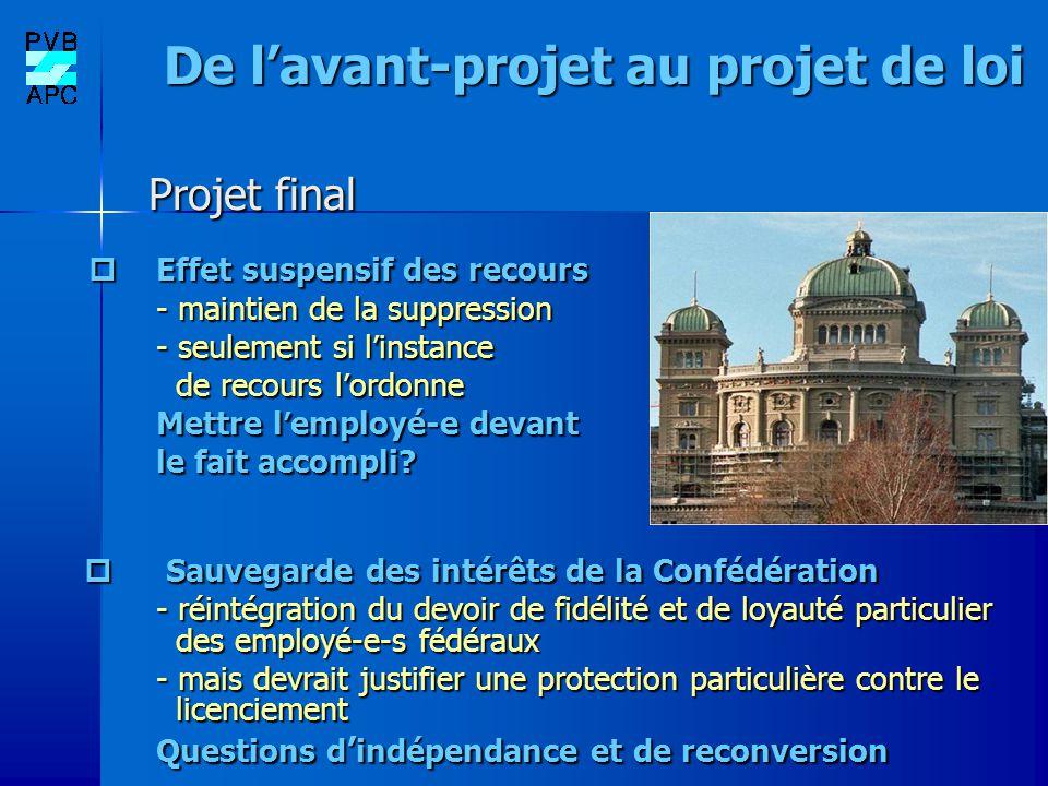 De lavant-projet au projet de loi Projet final De lavant-projet au projet de loi Projet final Effet suspensif des recours - maintien de la suppression