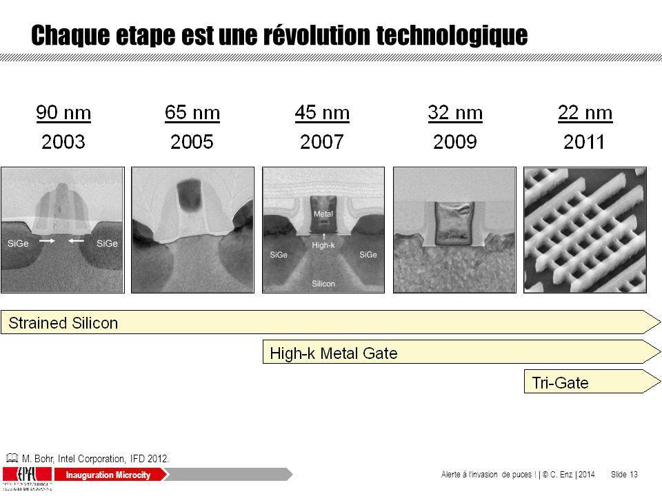 Inauguration Microcity Chaque etape est une révolution technologique © C. Enz | 2014Alerte à linvasion de puces ! | M. Bohr, Intel Corporation, IFD 20