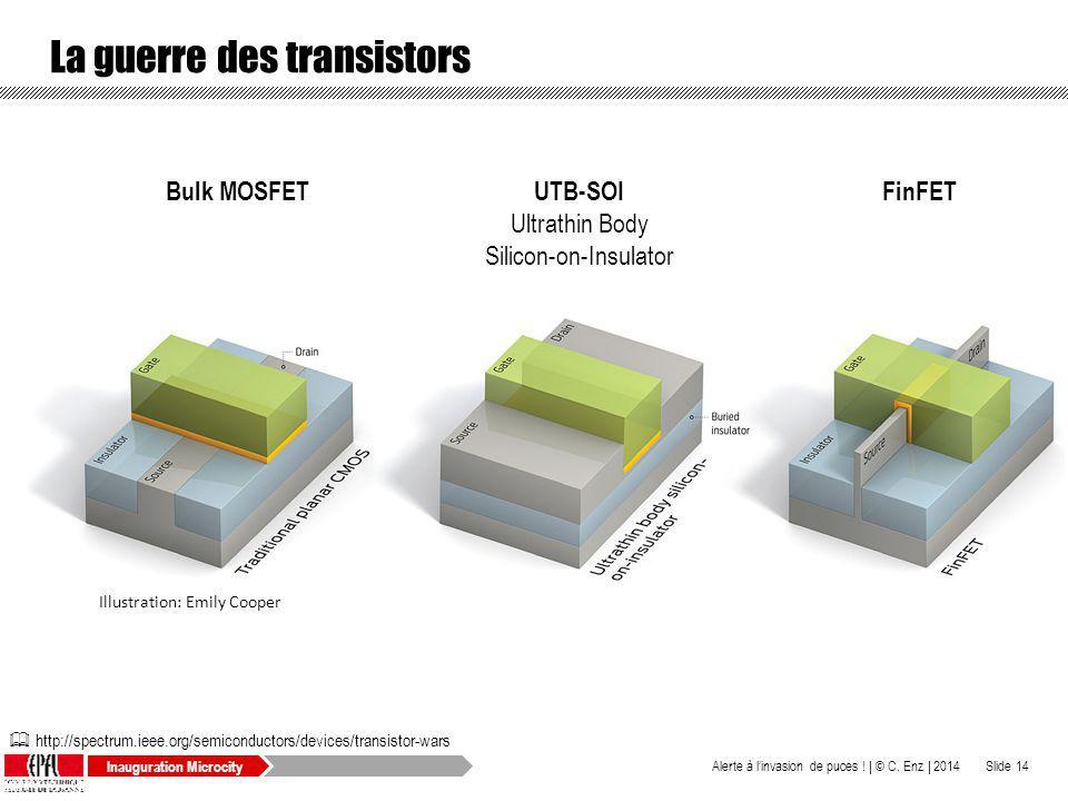 Inauguration Microcity La guerre des transistors © C. Enz | 2014Alerte à linvasion de puces ! | Illustration: Emily Cooper UTB-SOI Ultrathin Body Sili