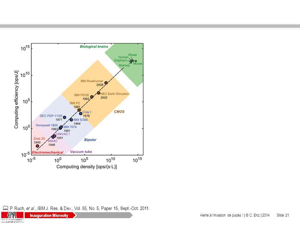 Inauguration Microcity © C. Enz | 2014Alerte à linvasion de puces ! |Slide 21 P. Ruch, et al., IBM J. Res. & Dev., Vol. 55, No. 5, Paper 15, Sept.-Oct